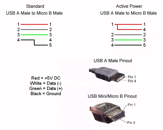 Ag 8580 Usb To Micro Usb Schematic