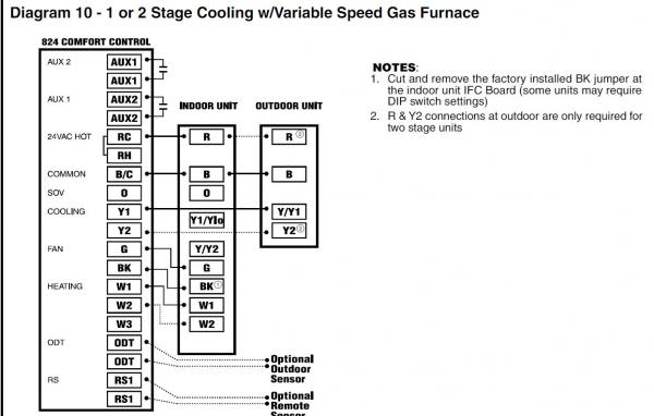 Superb American Standard Trane Heat Pump Air Handler Thermostat Not Wiring Cloud Hemtegremohammedshrineorg