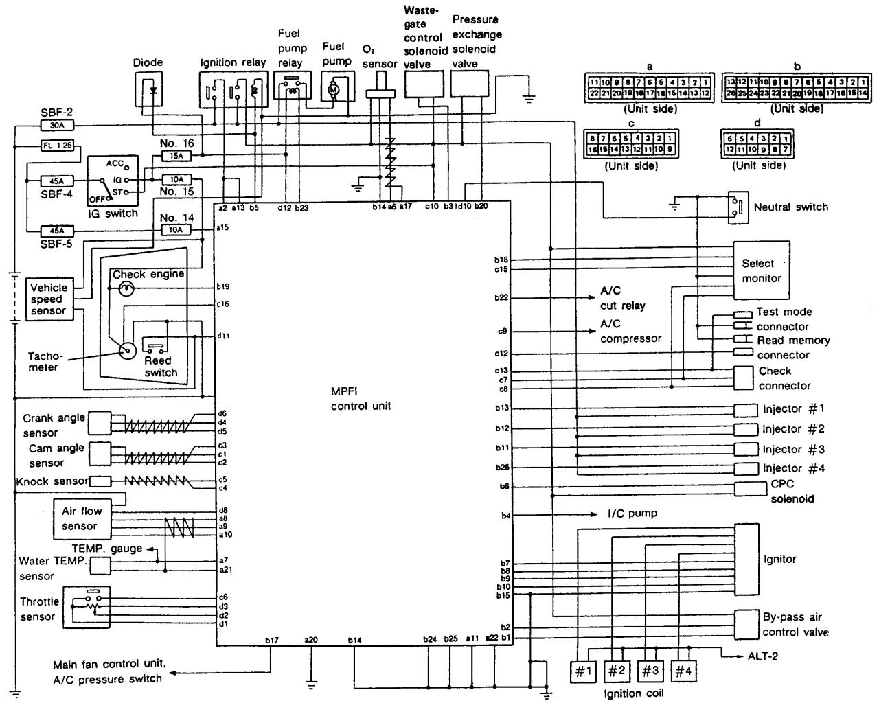 2011 subaru outback headlight wiring diagram subaru outback diagram of 91 wiring diagram data  subaru outback diagram of 91 wiring