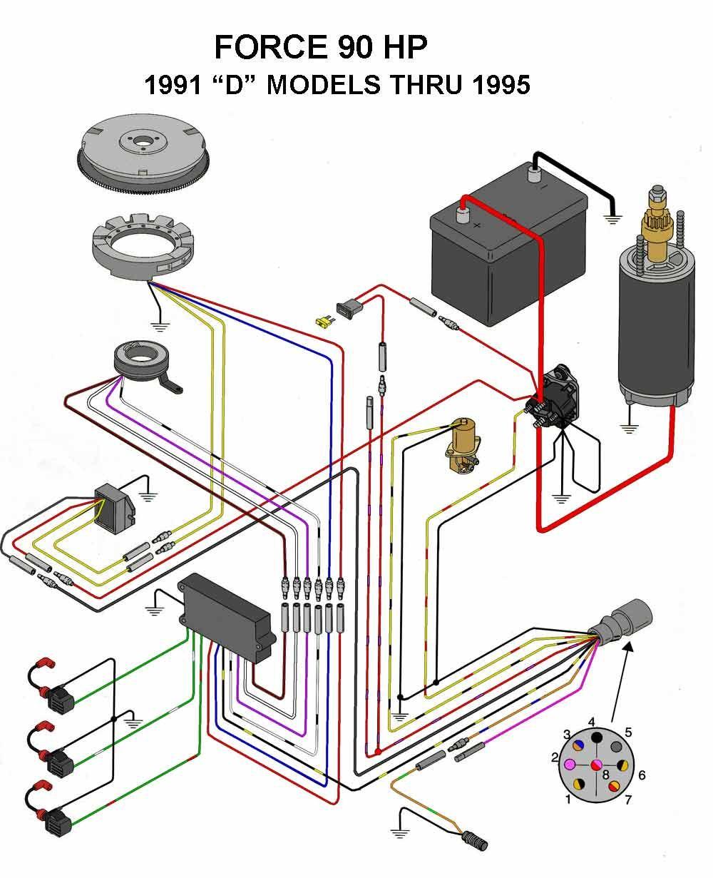 Vm 2989 System Ignition System Engine Wiring Engine Wiring Engine Wiring Wiring Diagram