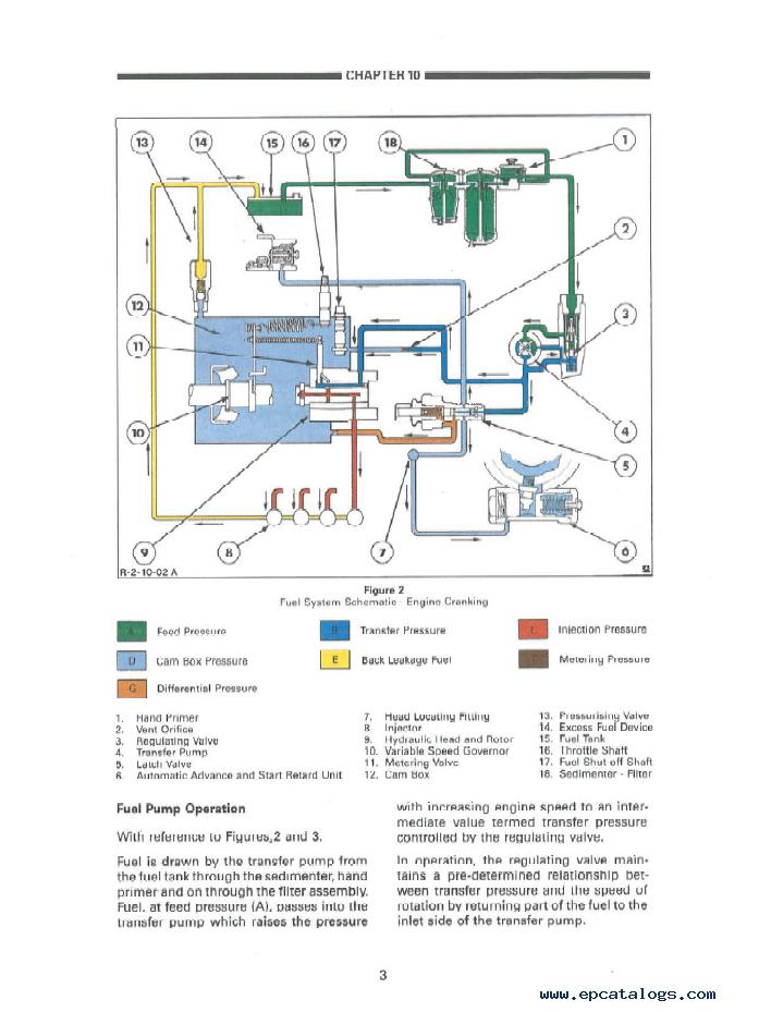 ford 1720 wiring diagram zg 3119  7 3 ford pu wiring schematic wiring  zg 3119  7 3 ford pu wiring schematic