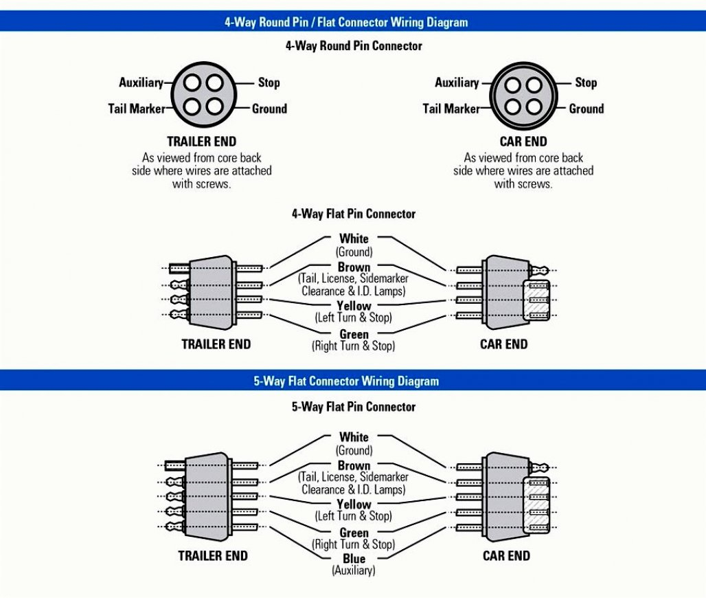 diagram 4 pin trailer wiring harness to vehicle ey 1522  vehicle trailer wiring diagram schematic wiring  ey 1522  vehicle trailer wiring diagram