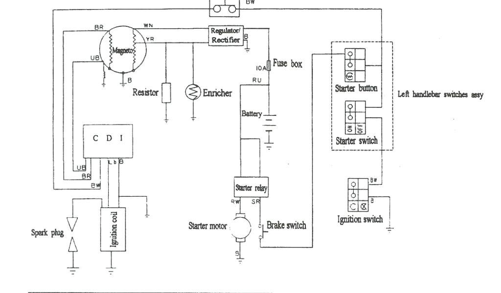 tao tao 110 atv wiring ra 4565  wiring diagram moreover panther 110 atv wiring diagram on  moreover panther 110 atv wiring diagram