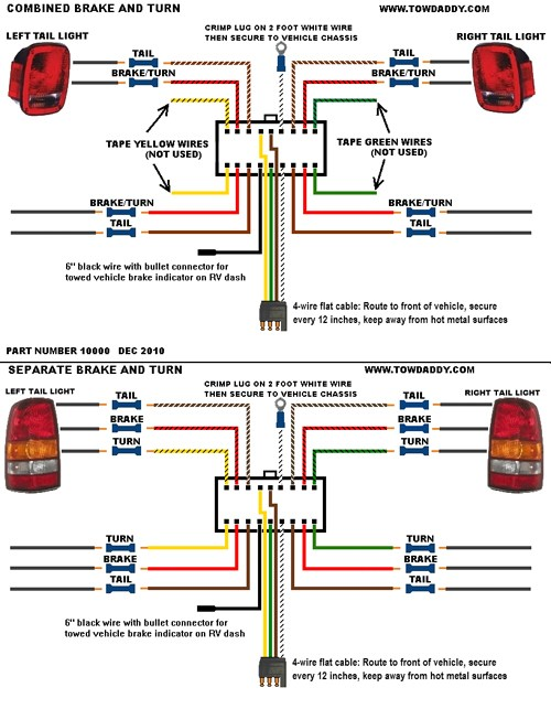 LF_3485] Bargman Trailer Lights Wiring Diagram Free Image Wiring Diagram  Download DiagramGroa Props Tzici Cette Mohammedshrine Librar Wiring 101