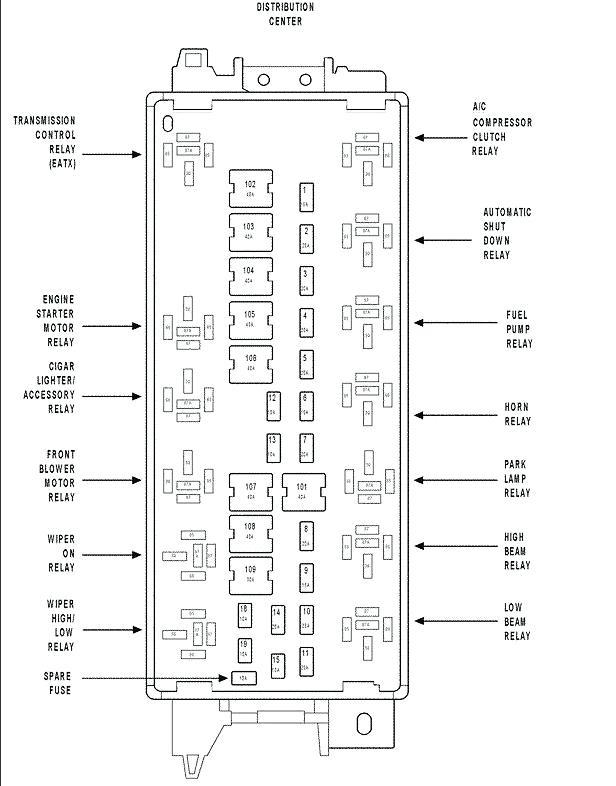 2006 Chrysler 300 Trunk Fuse Diagram Wiring Diagram Data