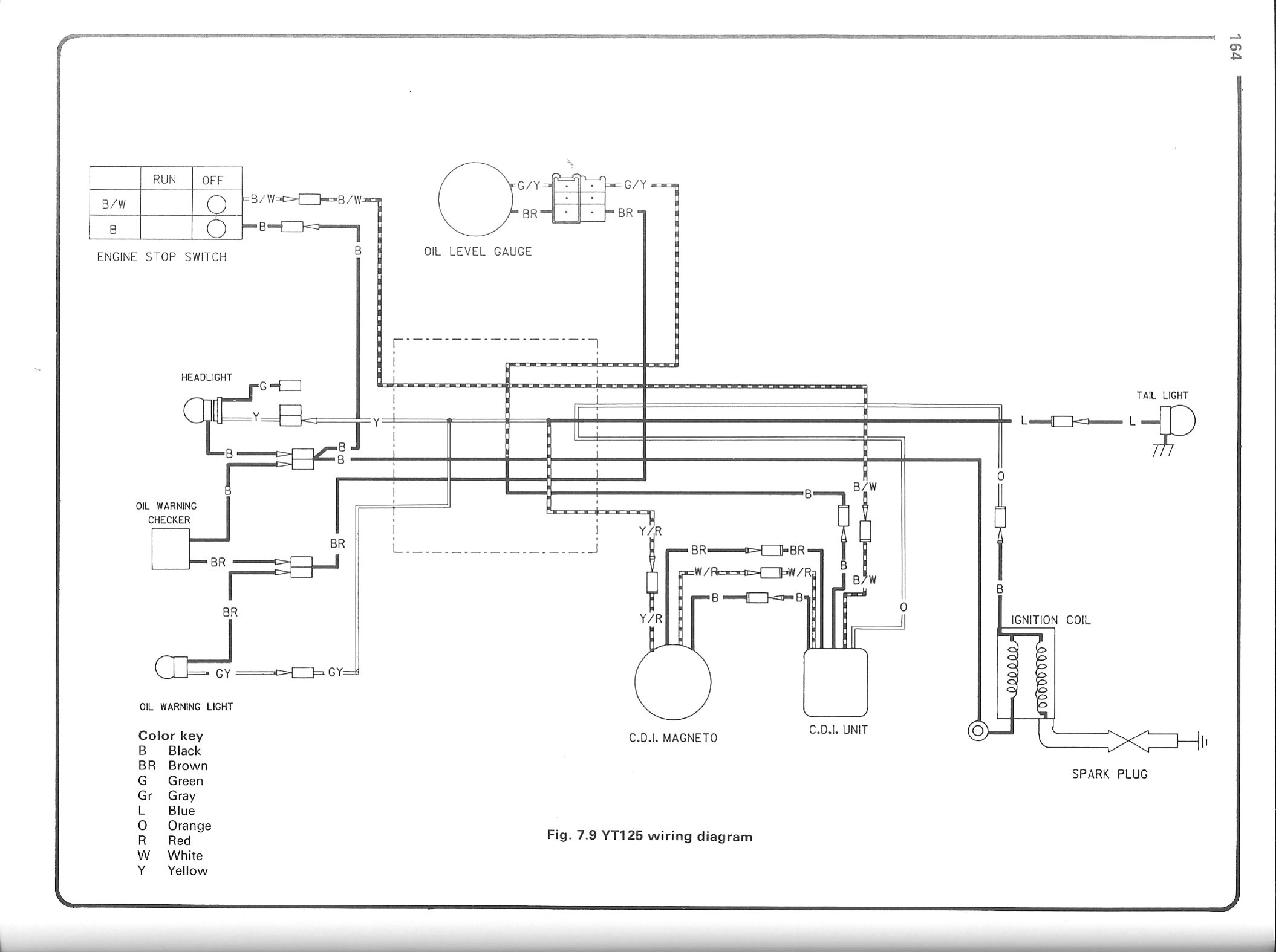 HF_2368] Yamaha Blaster Wiring Diagram Free Download Free Diagram