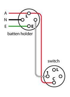 ZA_9773] Electrical Wiring Batten Free Diagram | Batten Holder Wiring Diagram |  | Acion Capem Mohammedshrine Librar Wiring 101