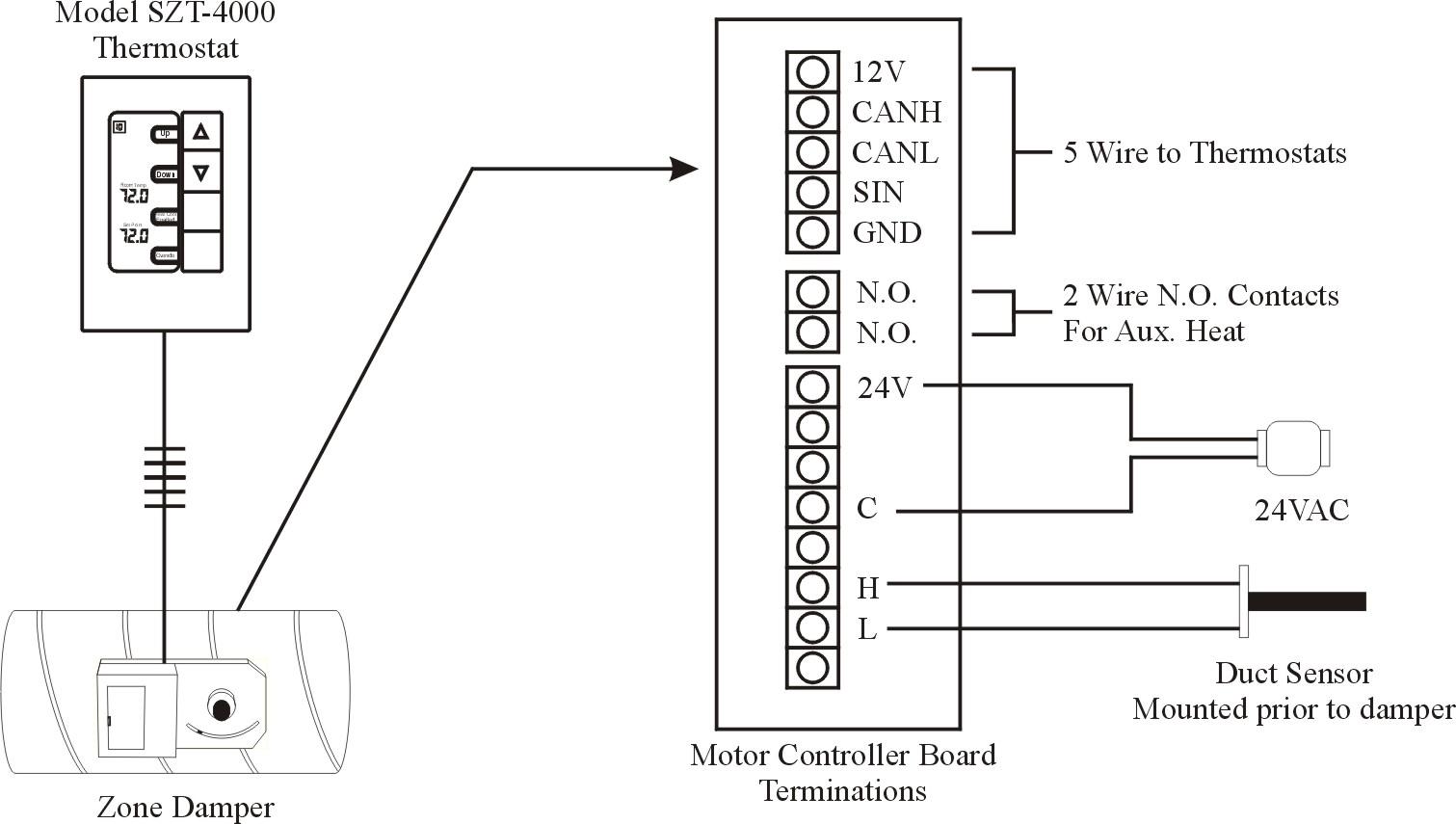 xn_8608] alarm flow switch wiring diagram get free image about wiring  diagram free diagram  astic capem mohammedshrine librar wiring 101