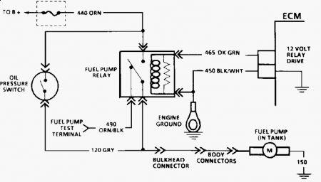Magnificent Chevy Fuel Pump Diagram General Wiring Diagram Data Wiring Cloud Rdonaheevemohammedshrineorg