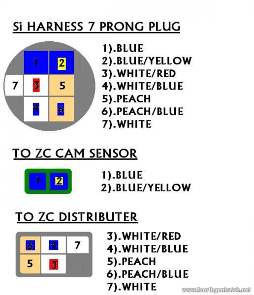 Astounding Honda Distributor Wiring Basic Electronics Wiring Diagram Wiring Cloud Animomajobocepmohammedshrineorg