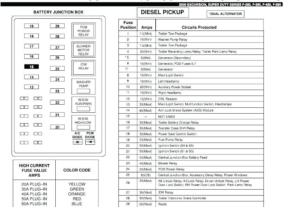 [DIAGRAM_09CH]  ZX_7638] Fuse Diagram 03 F 450 | 03 F550 Fuse Diagram |  | Www Mohammedshrine Librar Wiring 101