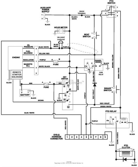Gravely 8122g Wiring Diagram - Fusebox and Wiring Diagram wires-aspect -  wires-aspect.id-architects.itdiagram database - id-architects.it