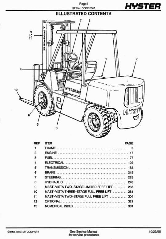 Toyota Forklift Truck Full Service Information Parts Manual Guide