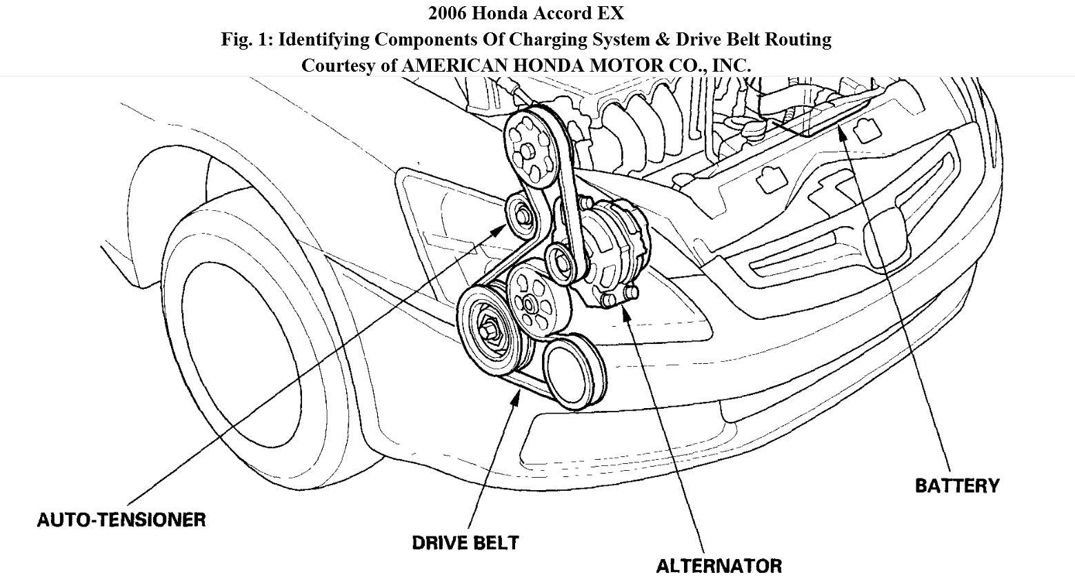 [SCHEMATICS_4NL]  LG_9547] 2008 Honda Cr V Engine Diagram Free Diagram | 2006 Honda Accord Engine Diagram |  | Aeocy Arcin Denli Kargi Benkeme Mohammedshrine Librar Wiring 101