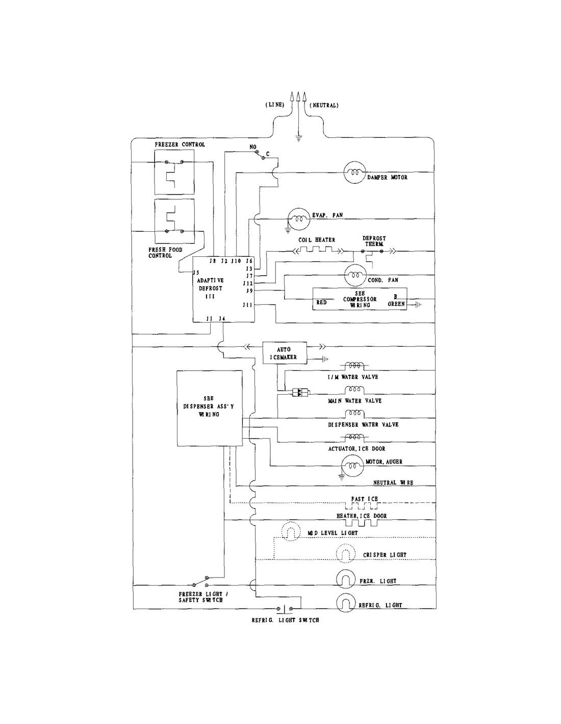YF_3968] True Refrigerator Gdm 49 Wiring Diagram Download Diagram | True Refrigerator Gdm 49 Wiring Diagram |  | Sputa Synk Opein Mohammedshrine Librar Wiring 101