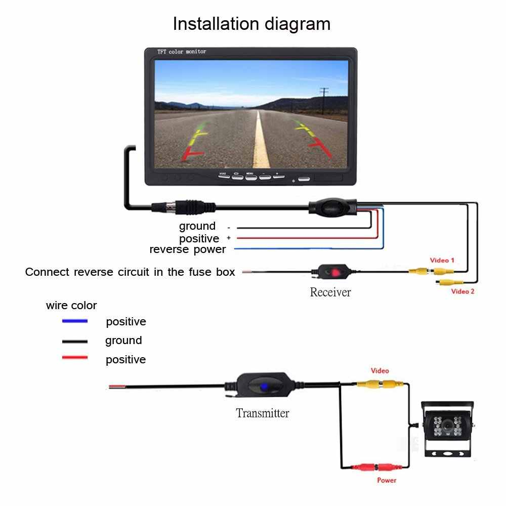 Stupendous Tft Lcd Color Monitor Wiring Diagram Wiring Diagram Tutorial Wiring Cloud Biosomenaidewilluminateatxorg
