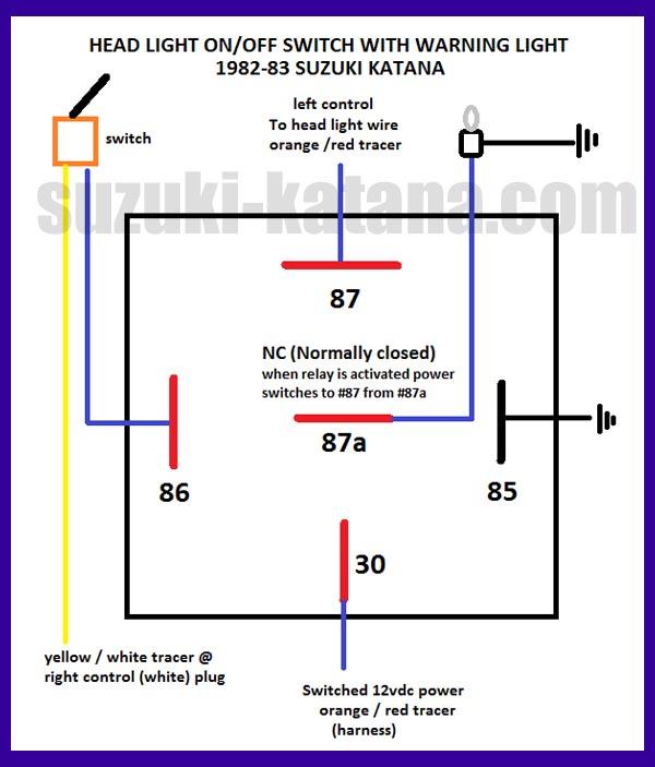OM_2030] Harley Starter Wiring Diagram Along With Shovelhead Wiring Diagram  Download DiagramSemec Mepta Mohammedshrine Librar Wiring 101