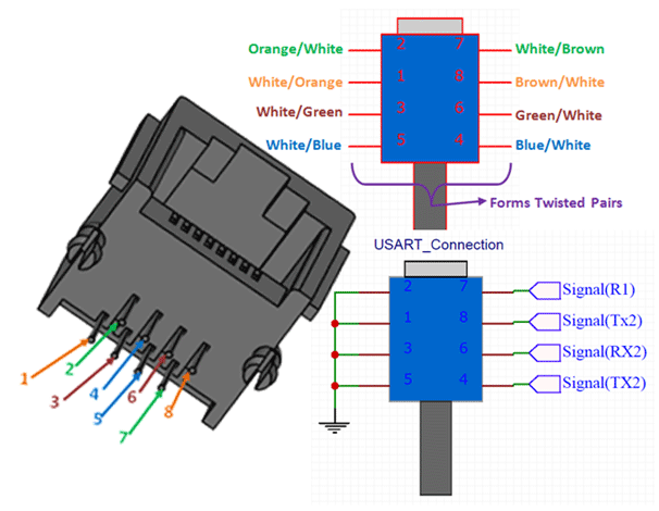 Groovy Rj45 8 Pin Connector Pinout Specifications And How To Use It Wiring Cloud Intelaidewilluminateatxorg