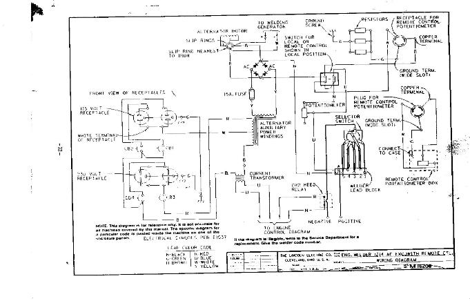 ZY_5256] Lincoln Sa 200 Service Manual Free DiagramRous Oxyt Pap Mohammedshrine Librar Wiring 101