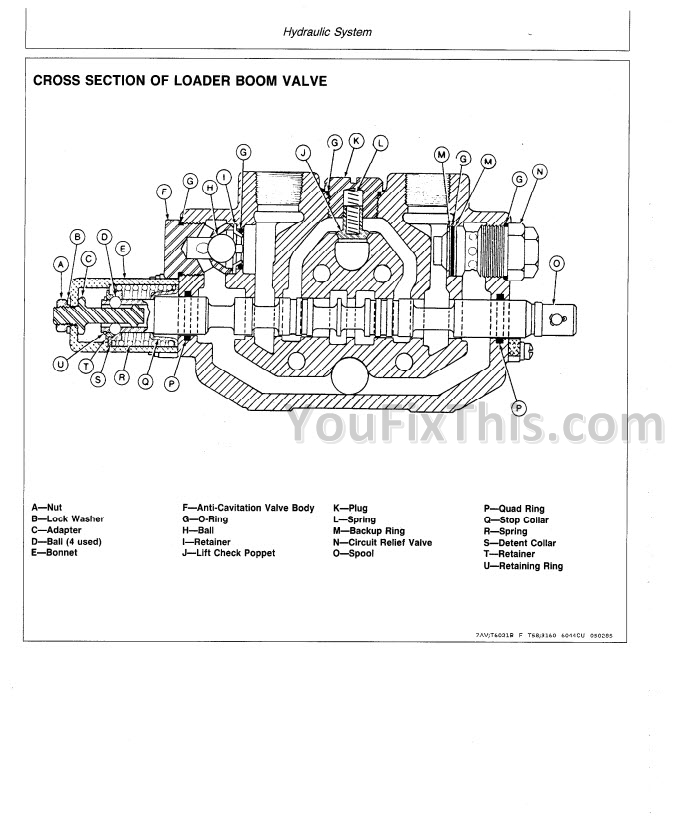 BX_3437] John Deere 310C Backhoe Wiring Diagram John Circuit DiagramsOnica Bepta Mohammedshrine Librar Wiring 101