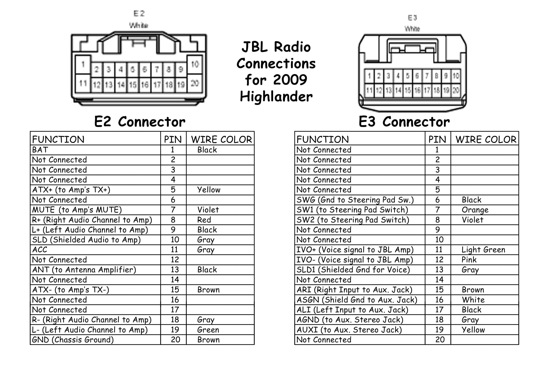 Diagram Delco Radio Wiring Diagram 1992 Pick Up Full Version Hd Quality Pick Up Gundiagraml Centroricambicucine It