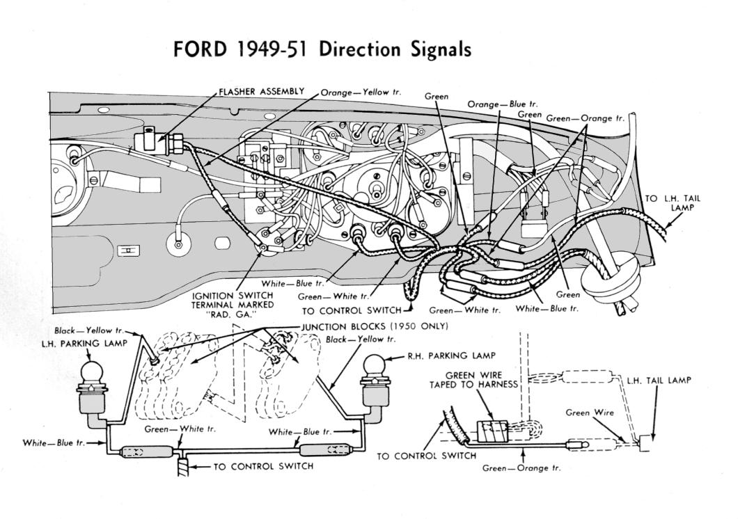 Astonishing Older Ford Wiring Harnesses Wiring Diagram Wiring Cloud Apomsimijknierdonabenoleattemohammedshrineorg