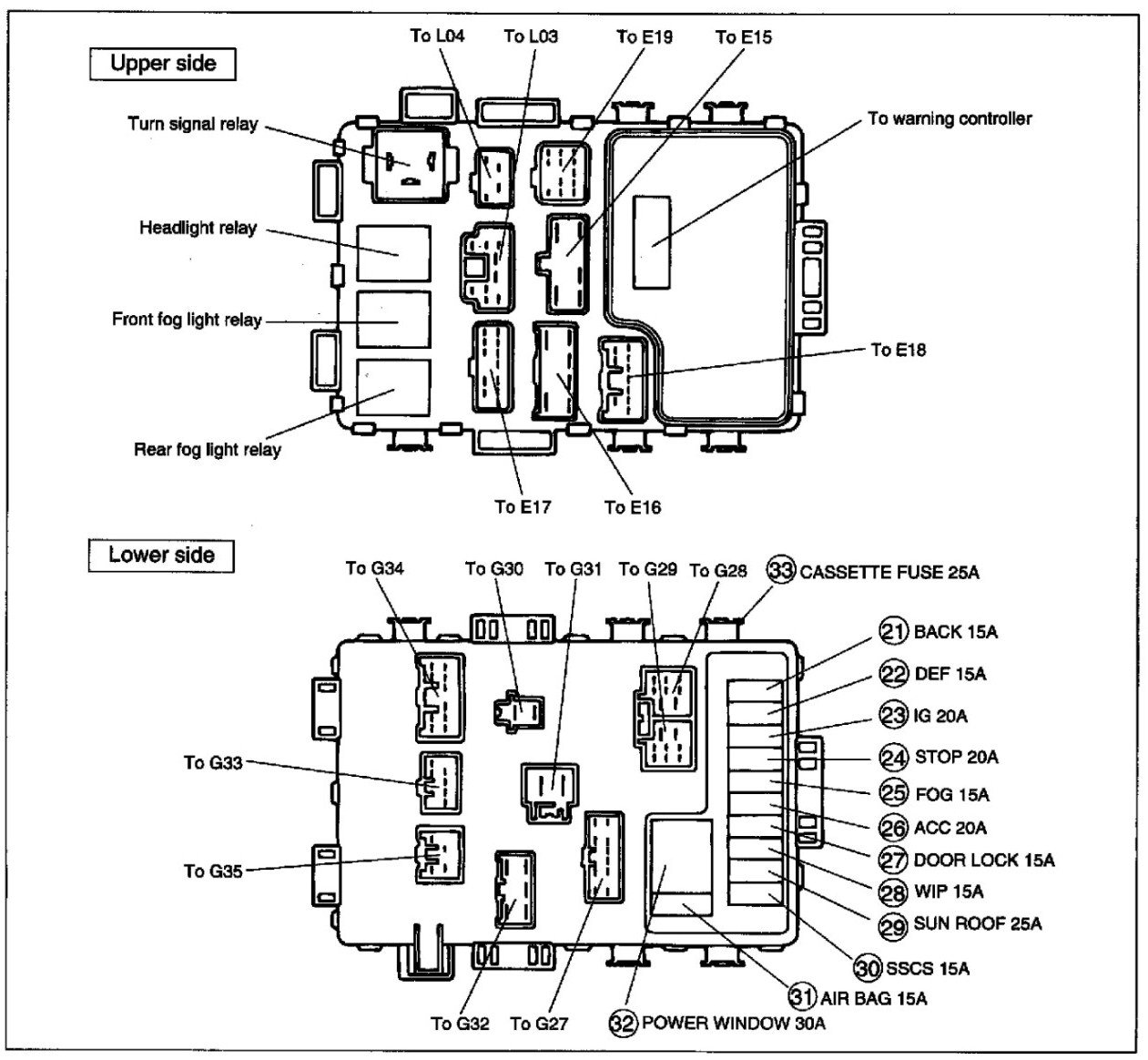 OL_5685] 1998 Suzuki Esteem Fuse Box Diagram Download DiagramPila Kapemie Over Brece Cosm Sapebe Mohammedshrine Librar Wiring 101