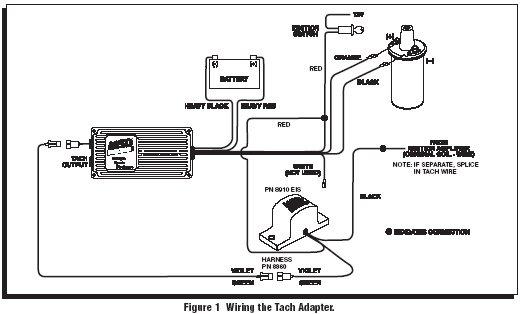 GK_2858] Tach Wiring Msd Tach Adapter Wiring Diagram Sun Super Tach Wiring  Download DiagramAmenti Tool Mohammedshrine Librar Wiring 101