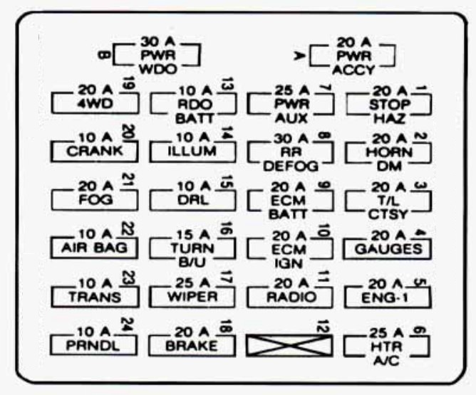CE_2120] 1995 S10 Blazer Abs Wiring Diagram Free DiagramSapre Cajos Mohammedshrine Librar Wiring 101