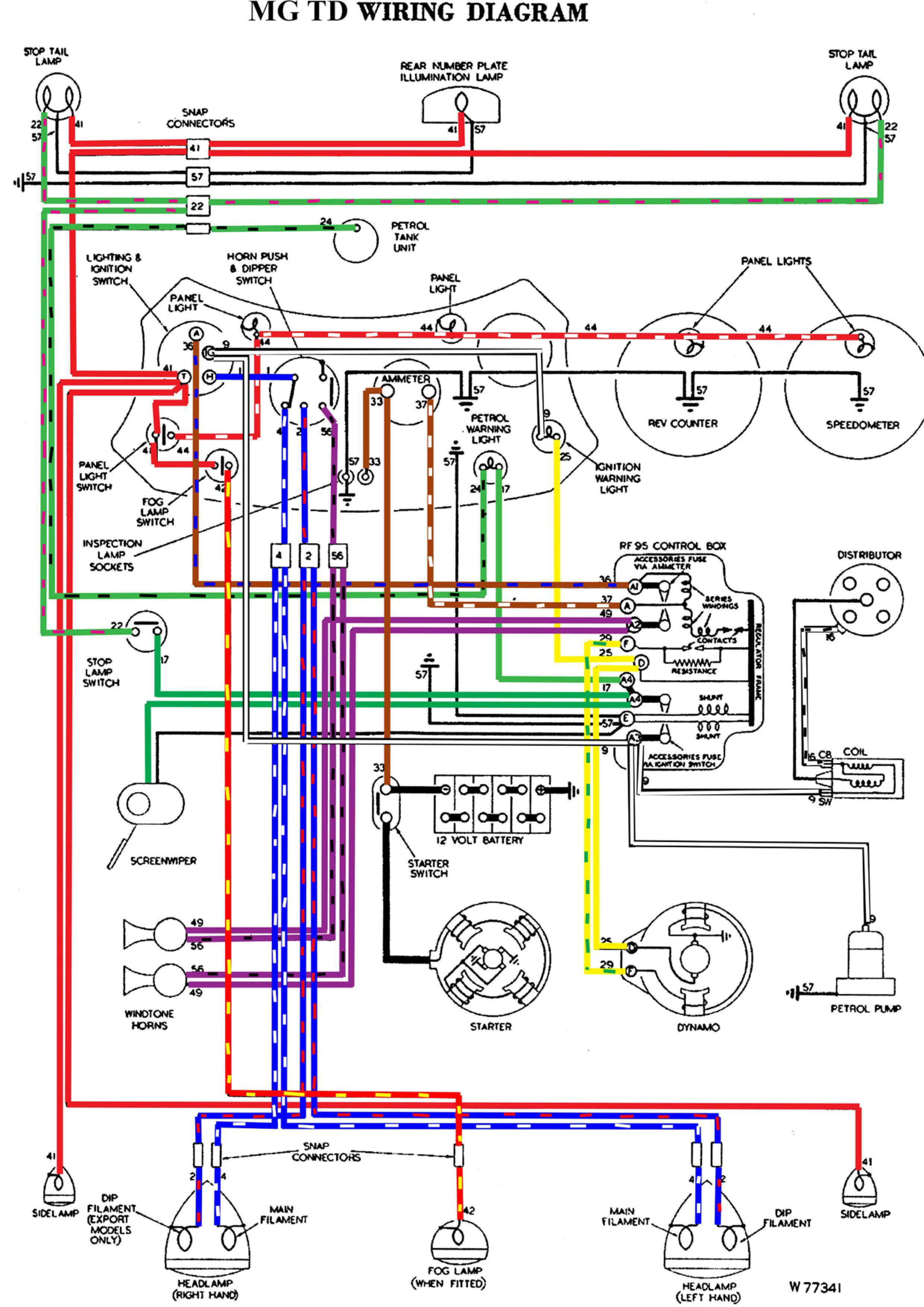 SY_2188] 1979 Mg Midget Brake Light Switch Wiring Harness Wiring Diagram  Download DiagramOphag Numap Mohammedshrine Librar Wiring 101