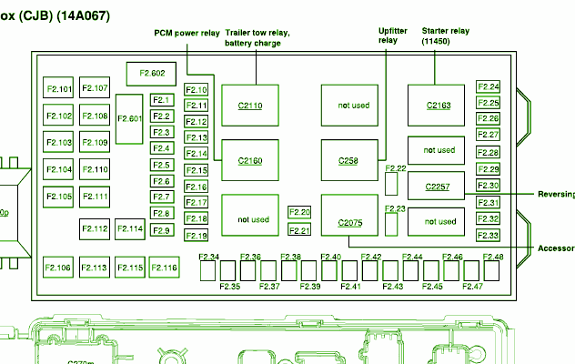 2005 F 250 Fuse Box - Wiring Diagrams Contra Costa County Astoundastound for  Wiring Diagram SchematicsWiring Diagram Schematics