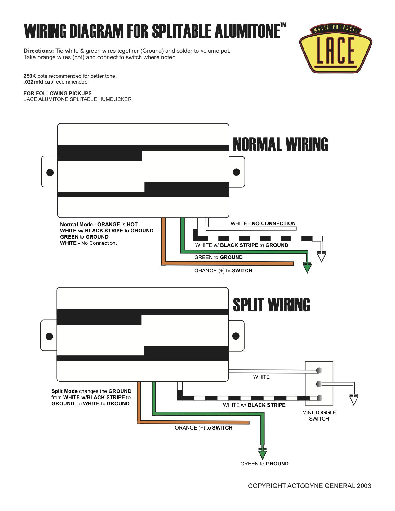 [SCHEMATICS_48ZD]  XR_5823] Lace Pickup Wiring Diagrams Download Diagram   Lace Sensor Dually Wiring Diagram      Itis Stre Over Marki Xolia Mohammedshrine Librar Wiring 101