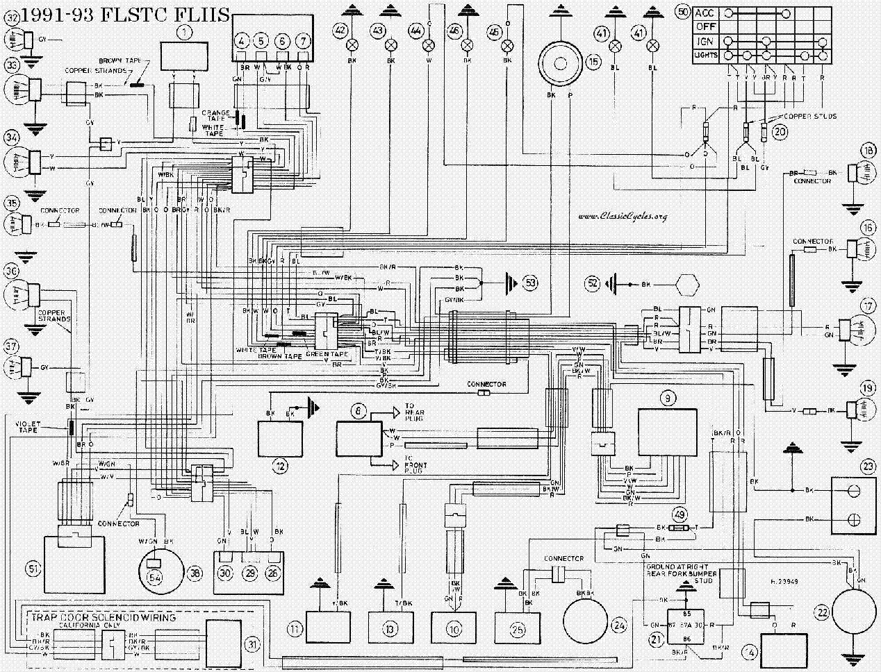 lo_0740] harley davidson ultra wiring diagram 99 free download wiring  diagram  ivoro kapemie mohammedshrine librar wiring 101
