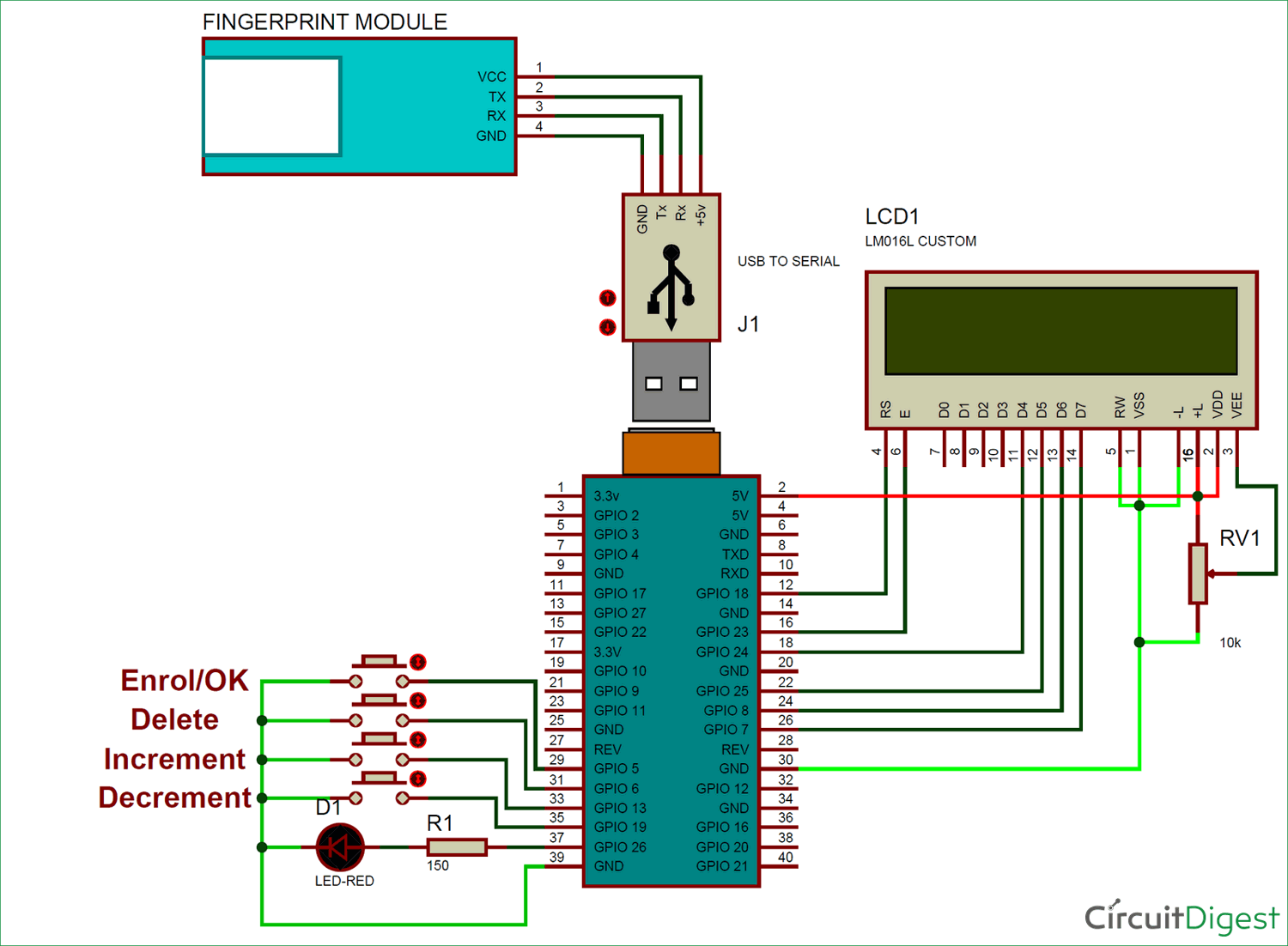 Awe Inspiring Fingerprint Sensor Interfacing With Raspberry Pi Circuit Diagram Wiring Cloud Faunaidewilluminateatxorg