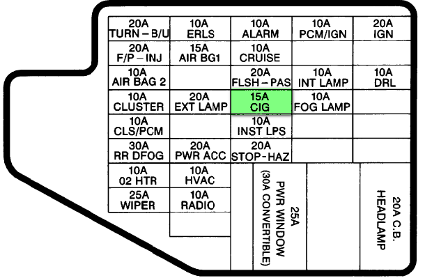 Wiring Diagram 1997 Chevy Calvalier