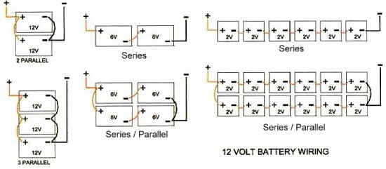 Incredible 94 Battery Wiring Diagrams Wiring Cloud Domeilariaidewilluminateatxorg