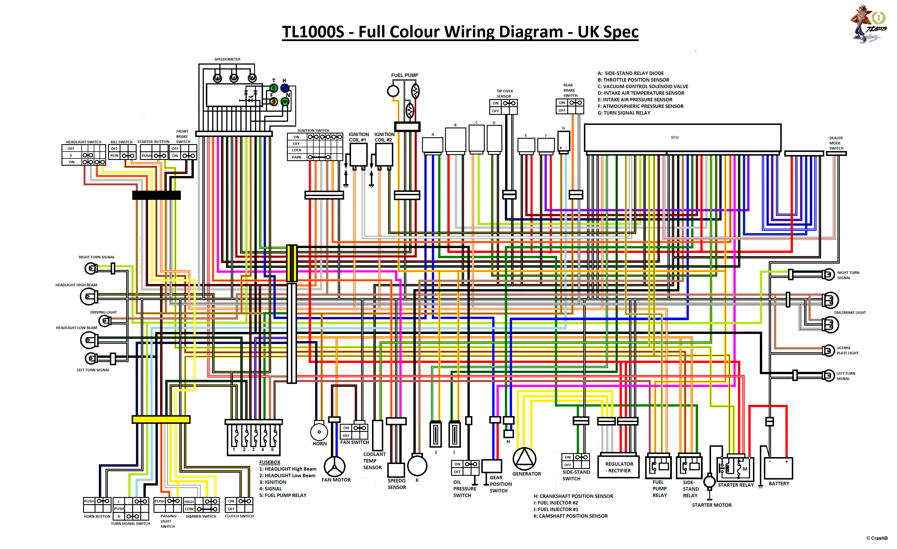 air pressure relay wiring diagram suzuki tl1000s wiring diagram wiring diagram data  suzuki tl1000s wiring diagram wiring