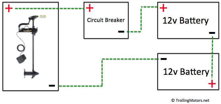 Fantastic 24 And 36 Volt Wiring Diagrams Trollingmotors Net Wiring Cloud Gufailluminateatxorg