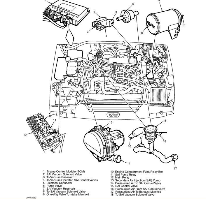 Wiring Diagram Freelander Td4 - Wiring Diagram
