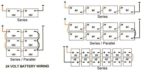 Stupendous 94 Battery Wiring Diagrams Wiring Cloud Gufailluminateatxorg