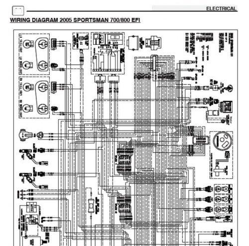 MG_6306] Polaris Ranger 700 Wiring Diagram Polaris Circuit Diagrams Free  DiagramPenghe Isra Mohammedshrine Librar Wiring 101