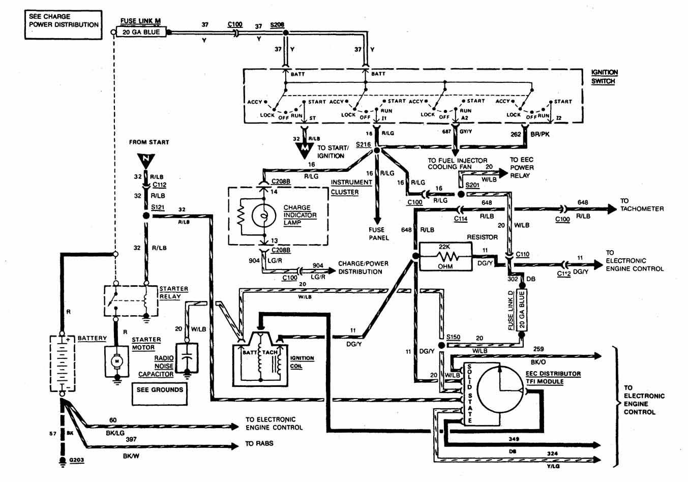 YM_5957] Diagram Further Ford Alternator Wiring Diagram Besides 1984 Ford F  150Habi Inrebe Mohammedshrine Librar Wiring 101