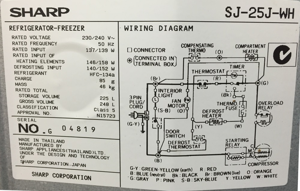 Incredible Electrical Wiring Diagram Of Refrigerator Basic Electronics Wiring Wiring Cloud Xempagosophoxytasticioscodnessplanboapumohammedshrineorg