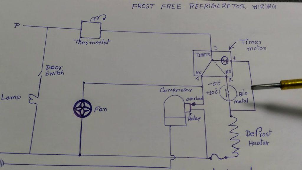 SZ_7061] Free Whirlpool Wiring DiagramsDimet Lukep Mecad Cran Benkeme Mohammedshrine Librar Wiring 101
