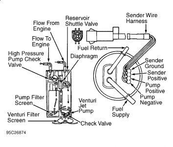 Phenomenal 94 F150 Fuel Wiring Diagram Basic Electronics Wiring Diagram Wiring Cloud Grayisramohammedshrineorg