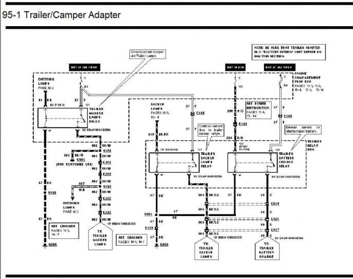 Bigfoot Truck Camper Wiring Diagram 1989 Ford Focus X Reg Fuse Box Location Pontloon Tukune Jeanjaures37 Fr