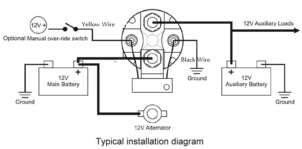 Superb Dual Rv Battery Wiring Diagram Basic Electronics Wiring Diagram Wiring Cloud Genionhyedimohammedshrineorg