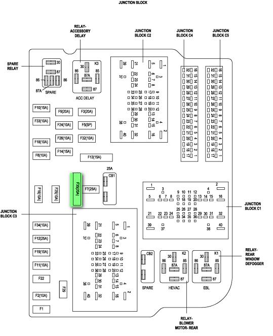 2011 dodge durango fuse box - wiring diagram school-data -  school-data.disnar.it  disnar.it
