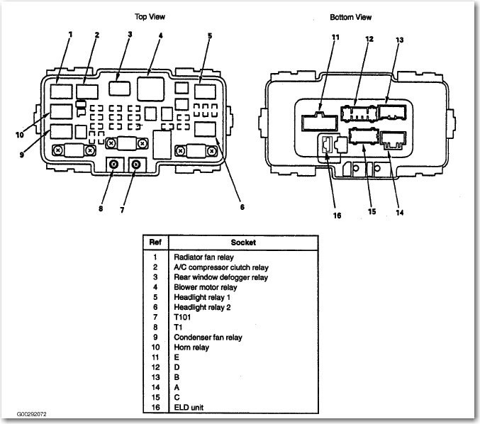 2000 Crv Fuse Diagram Free Download Wiring Diagram Schema Love Track Love Track Atmosphereconcept It