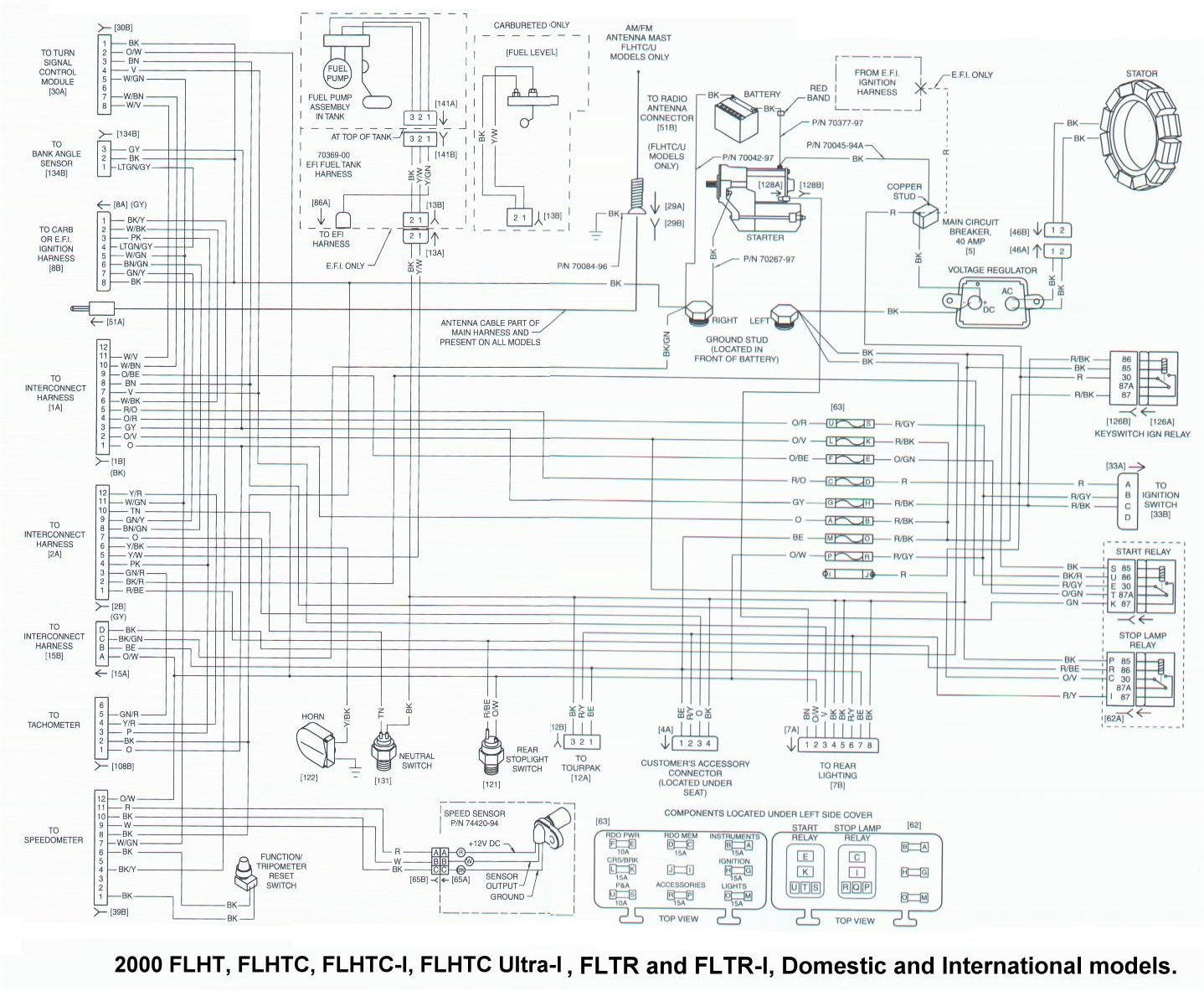 Fine Harley Wiring Diagram For 2006 Electra Glide Location 107 Wiring Wiring Cloud Ittabpendurdonanfuldomelitekicepsianuembamohammedshrineorg